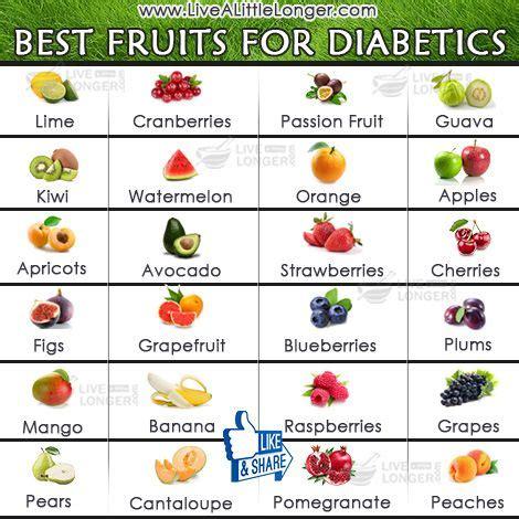 fruit for diabetics sugar diabetes diabetes diabetic snacks and diabetic meals