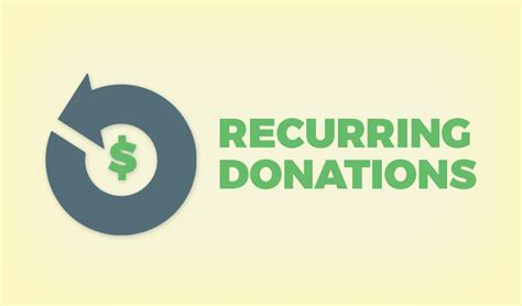 Give Manual Donations V1 1 1 give recurring donations v1 6 1