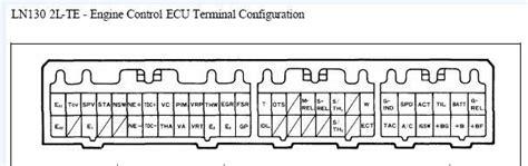 ln130 aircon wiring diagram wiring diagram manual