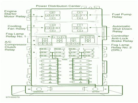 jeep fuse diagram  wiring diagrams instruction wiring forums