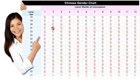 Baby Prediction Calendar Gender Chart As Gender Predictor And Selector