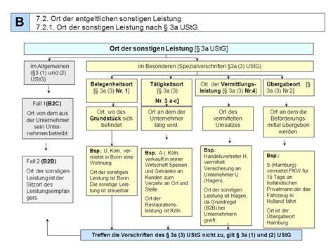 Musterrechnung Sonstige Leistung Drittland Gliederung A Abgabenordnung B Umsatzsteuer Ppt Herunterladen