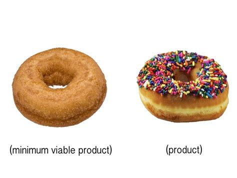 going to market with a minimum viable product