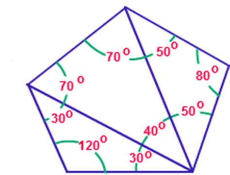 Interior Angles Pentagon by Interior Angles Exles Of Interior Angles
