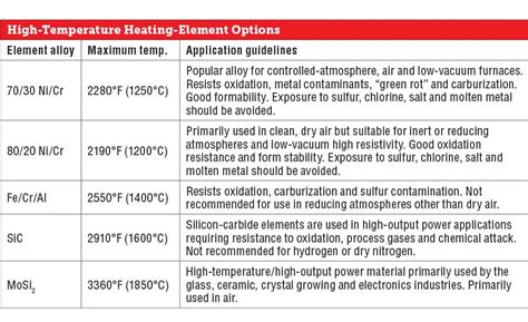 what is the normal room temperature in india recommended heating temperature home design