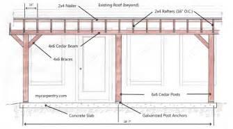 Porch Blueprints Patio Cover Plans Build Your Patio Cover Or Deck Cover