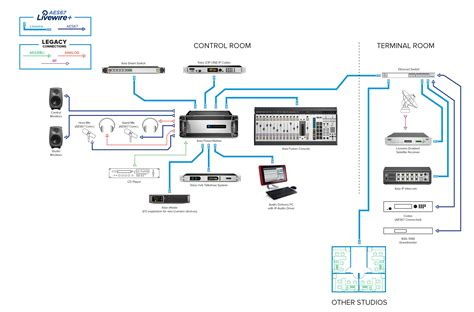wiring diagram for home recording studio wiring computer