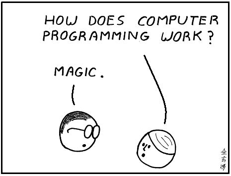Magic Programmer by File Prog Png Wikimedia Commons