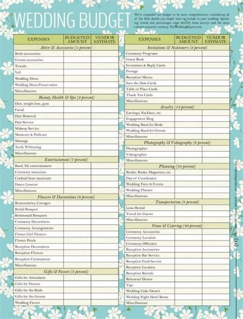wedding planning budget template wedding budget checklist budget and wedding on