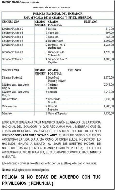 tabla de remuneraciones losep ecuador tabla de sueldos de la policia nacional de ecuador