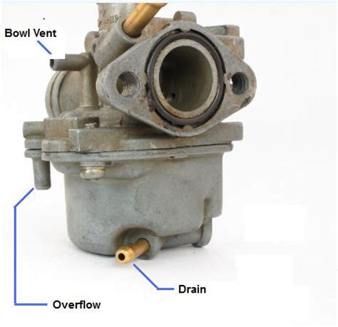 honda spree carburetor diagram carburetor picture explanation of lines wikispreedia