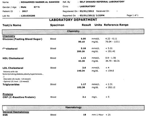 Serum Cr serum creatinine reference range 28 images reference