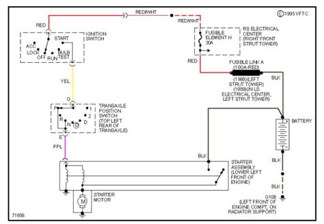 neutral safety switch location envoy get free image about wiring diagram chevy 4l60e neutral safety switch wiring diagram free image about wiring diagram and schematic