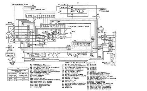 fo 5 generator set ac circuits schematic diagram