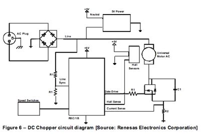 speed of dc motor using igbt dc chopper vs phase angle for appliance
