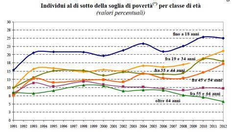banca d italia novara i bilanci delle famiglie italiane