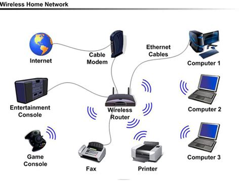 wireless network diagram images