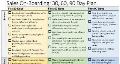 day sales plan rota template