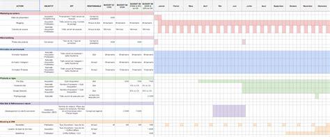 Modèle Plan D Commercial Marketing D 233 Terminez Un Plan D Et Des Indicateurs De Suivi
