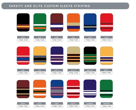 college football colors college football team colors pictures to pin on