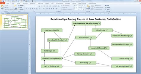 Free Relationship Template For Powerpoint 2013 Powerpoint Presentation Relationship Chart Template Excel