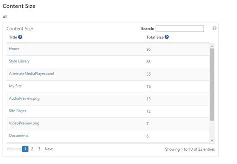 Office 365 Portal Analytics Content Size Sharepoint Usage Reports