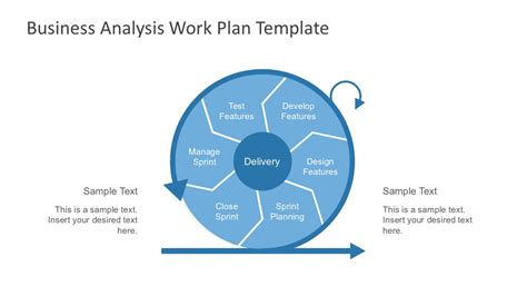 business analysis work plan template free business analysis work plan template