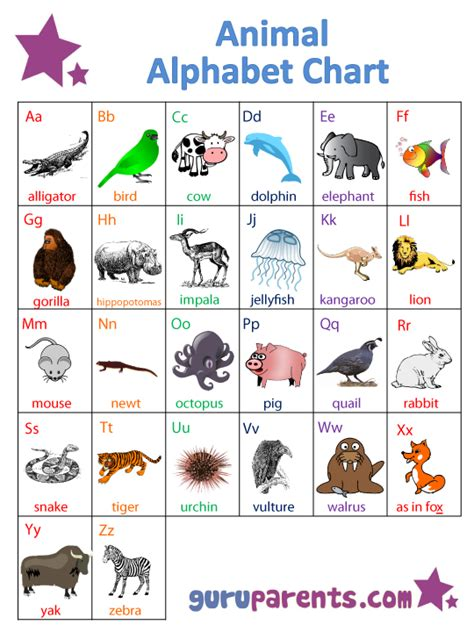 abc book of animals learn alphabets with animals in the jungle books alphabet chart printable images