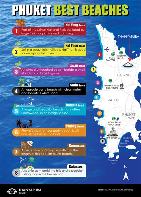 best beaches on phuket the best beaches in phuket thailand infographic and