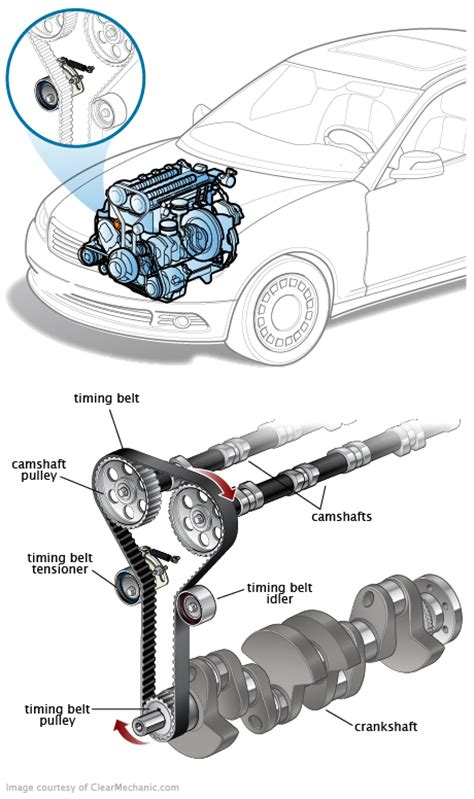 how can you drive with check engine light on timing belt tensioner