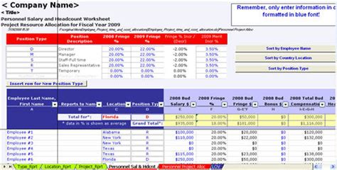 headcount analysis report sle employee compensation and headcount schedule model by