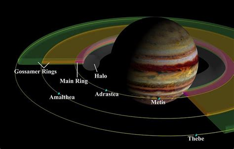 describe how saturn was named which planets rings