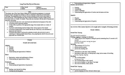 lesson plan template gaeilge multi class junior senior infant long term plan bundle