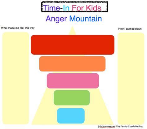 anger management tools for kids 170 best child of divorce emotions images on pinterest