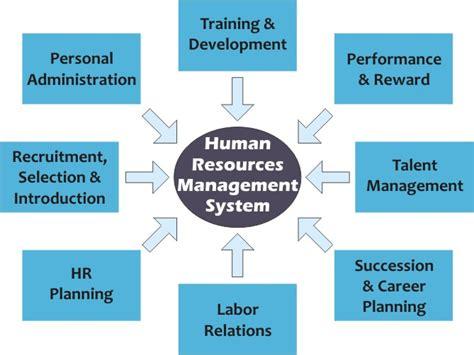 Manajemen Sumberdaya Manusia Heri Daya jasa konsultan manajemen sumber daya manusia