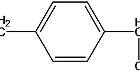 Obat Ibuprofen Sirup analisis ibuprofen sirup secara spektrofluorometri oppy