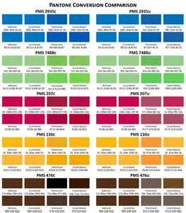 pantone color converter converting pms colors hornall