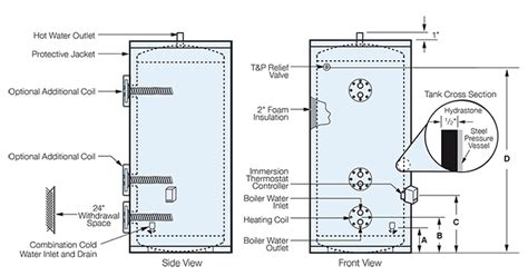 hot water heater dimensions – Westinghouse Indirect Water Heater