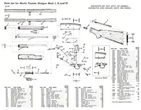 cornell publications marlin  firearms catalog