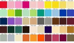 таблица цветов каления