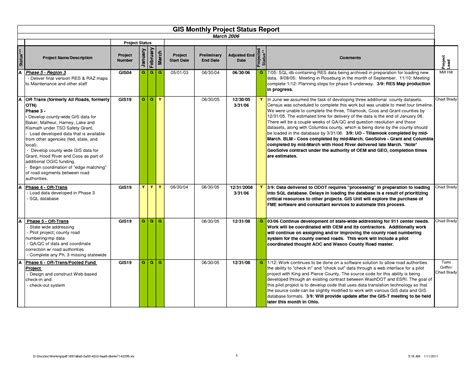 doc 1135645 project status report template in excel