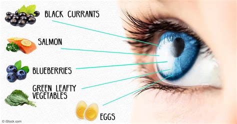 cuisine you etes eat right and live healthy optimize eyesight live