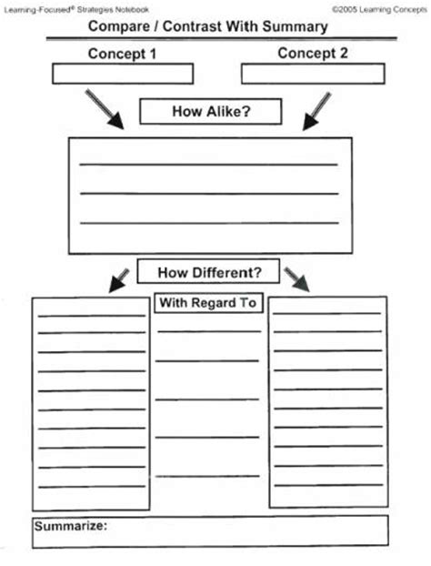 Compare And Contrast Worksheets by Compare And Contrast Worksheet Lovetoteach Org Free