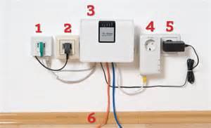 wlan zuhause einrichten lan netzwerk einrichten elektroinstallation selbst de