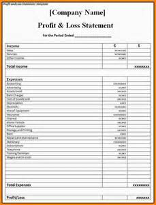 simple profit loss statement template doc 12751650 simple profit and loss statement template