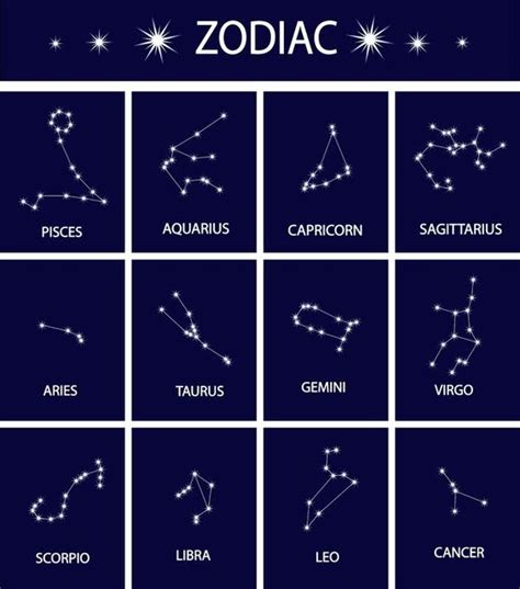 printable signs of the zodiac zodiac constellation cake cakes tattoo ideas and search
