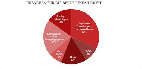 fondssparplan deutsche bank deutsche bank fondssparplan adresse comdirect quickborn