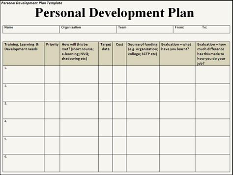 template for personal business plan 6 free personal development plan templates excel pdf formats