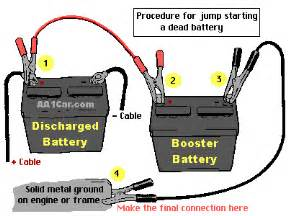 Connected Car Battery Wrong Way 2000 Suzuki Vitara Proper Use Of Jumper Cables