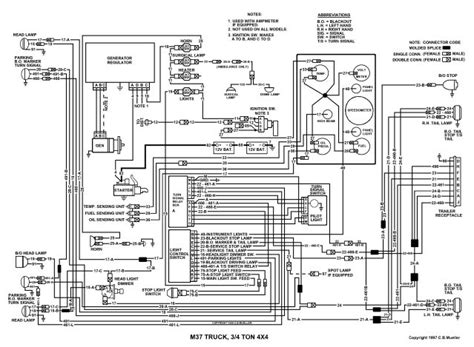 g741 org view topic m37b1 wiring diagram